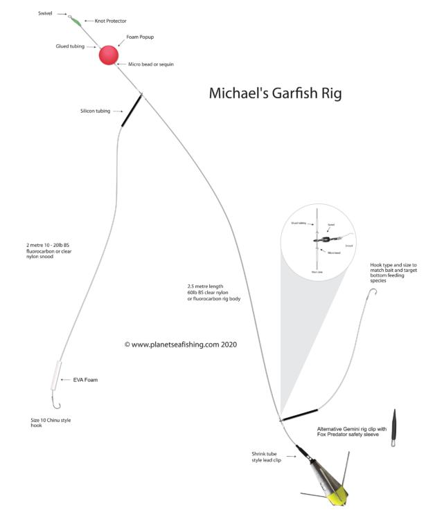 garfish rig