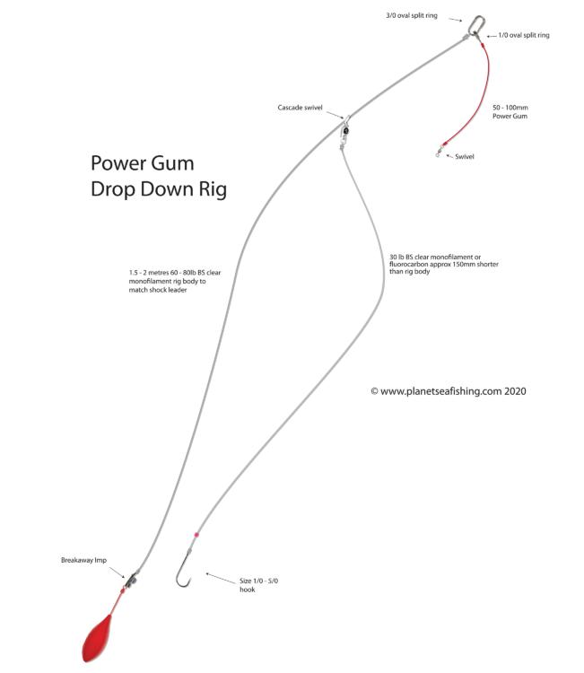 power gum drop down rig