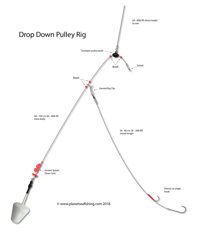 drop down pulley rig