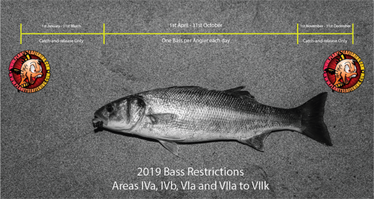 2019 proposed bass restrictions